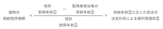 SnapCrab_NoName_2019-12-10_10-26-2_No-00